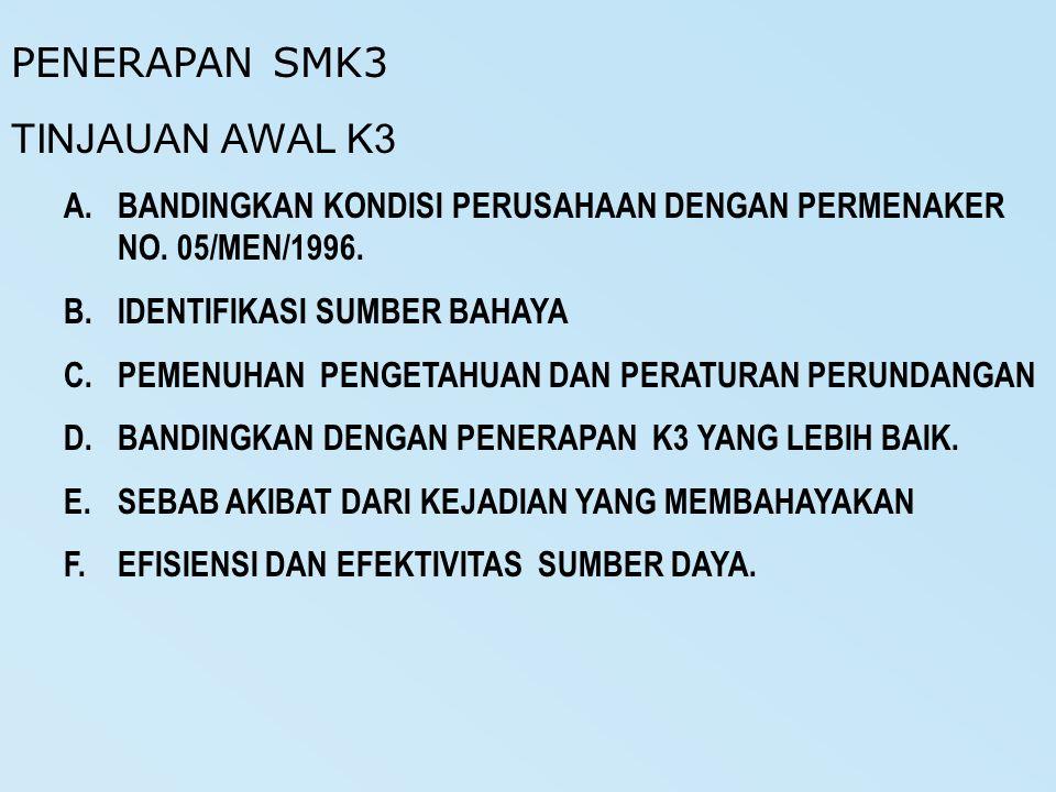 PENERAPAN SMK3 TINJAUAN AWAL K3 A. BANDINGKAN KONDISI PERUSAHAAN DENGAN PERMENAKER NO. 05/MEN/1996. B. IDENTIFIKASI SUMBER BAHAYA C. PEMENUHAN PENGETA