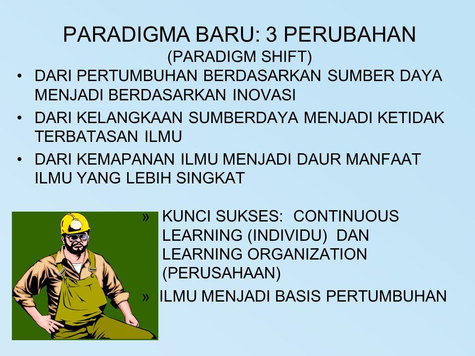 PARADIGMA BARU: 3 PERUBAHAN (PARADIGM SHIFT) DARI PERTUMBUHAN BERDASARKAN SUMBER DAYA MENJADI BERDASARKAN INOVASI DARI KELANGKAAN SUMBERDAYA MENJADI K