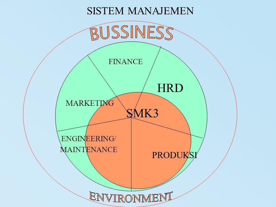 Ringkasan pendokumentasian untuk: a.Menyatukan kebijakan, tujuan dan sasaran K3 b.Sarana pencapaian tujuan dan sasaran K3.