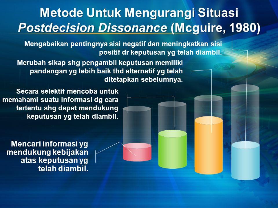 Metode Untuk Mengurangi Situasi Postdecision Dissonance (Mcguire, 1980) Mencari informasi yg mendukung kebijakan atas keputusan yg telah diambil.