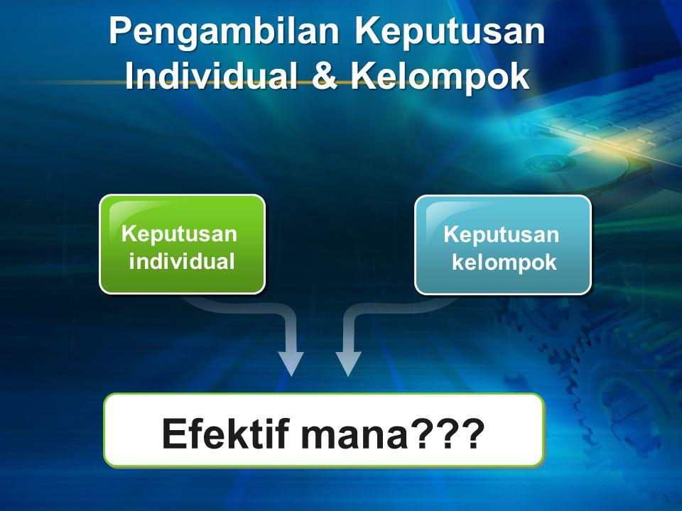 Keputusan individual Keputusan kelompok Efektif mana??? Pengambilan Keputusan Individual & Kelompok