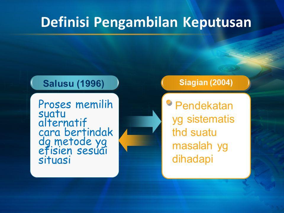 Definisi Pengambilan Keputusan Salusu (1996) Siagian (2004) Pendekatan yg sistematis thd suatu masalah yg dihadapi Proses memilih suatu alternatif cara bertindak dg metode yg efisien sesuai situasi