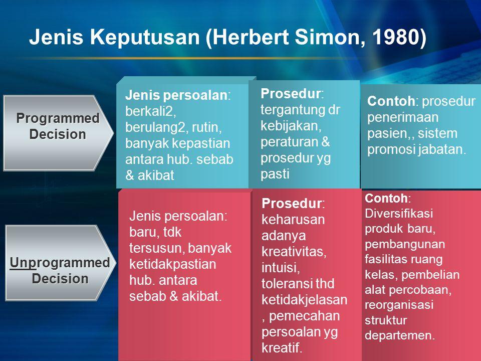 Jenis Keputusan (Herbert Simon, 1980) Jenis persoalan: baru, tdk tersusun, banyak ketidakpastian hub.