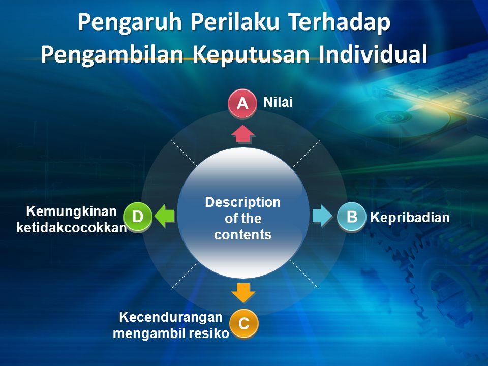 Pengaruh Perilaku Terhadap Pengambilan Keputusan Individual Kecendurangan mengambil resiko Kepribadian Kemungkinan ketidakcocokkan Nilai Description of the contents A D B C