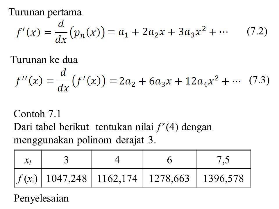 Turunan pertama (7.2) Turunan ke dua (7.3) Contoh 7.1 Dari tabel berikut tentukan nilai f (4) dengan menggunakan polinom derajat 3.