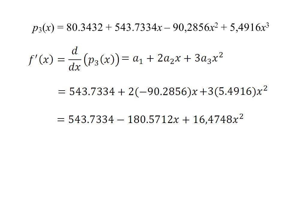 7.2 Metode Selisih Newton-Gregory 7.2.1 Polinomial Selisih-Maju Untuk menentukan hampiran turunan pertama, tinjau polinom selisih-maju pada bab 6.