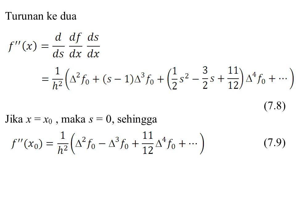 Turunan ke dua (7.8) Jika x = x 0, maka s = 0, sehingga (7.9)