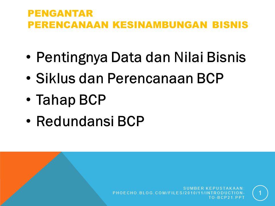 PENGANTAR PERENCANAAN KESINAMBUNGAN BISNIS Pentingnya Data dan Nilai Bisnis Siklus dan Perencanaan BCP Tahap BCP Redundansi BCP SUMBER KEPUSTAKAAN: PH