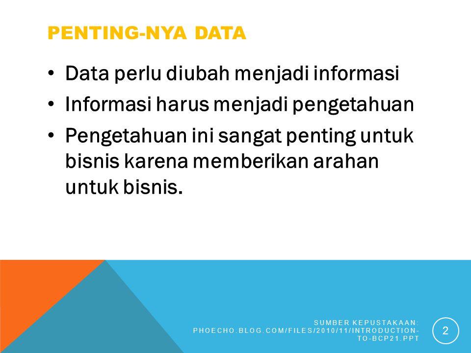 PENTING-NYA DATA Data perlu diubah menjadi informasi Informasi harus menjadi pengetahuan Pengetahuan ini sangat penting untuk bisnis karena memberikan