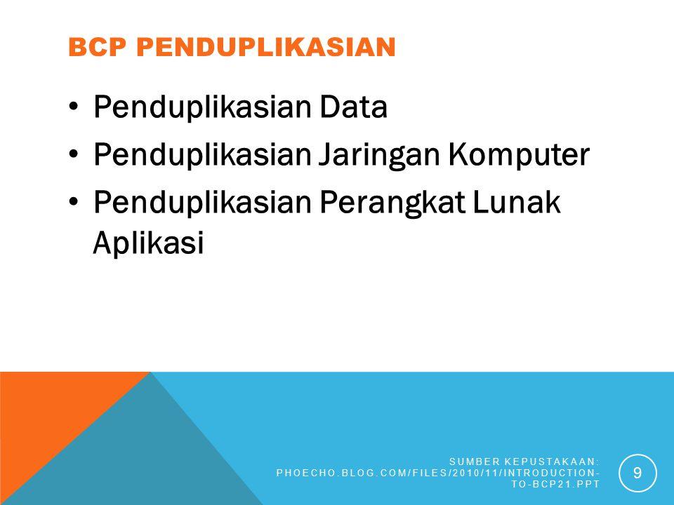 BCP PENDUPLIKASIAN Penduplikasian Data Penduplikasian Jaringan Komputer Penduplikasian Perangkat Lunak Aplikasi SUMBER KEPUSTAKAAN: PHOECHO.BLOG.COM/F