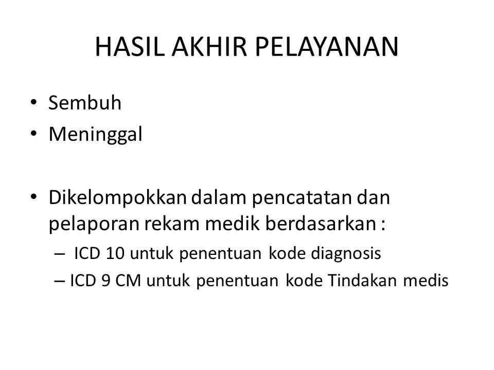 HASIL AKHIR PELAYANAN Sembuh Meninggal Dikelompokkan dalam pencatatan dan pelaporan rekam medik berdasarkan : – ICD 10 untuk penentuan kode diagnosis