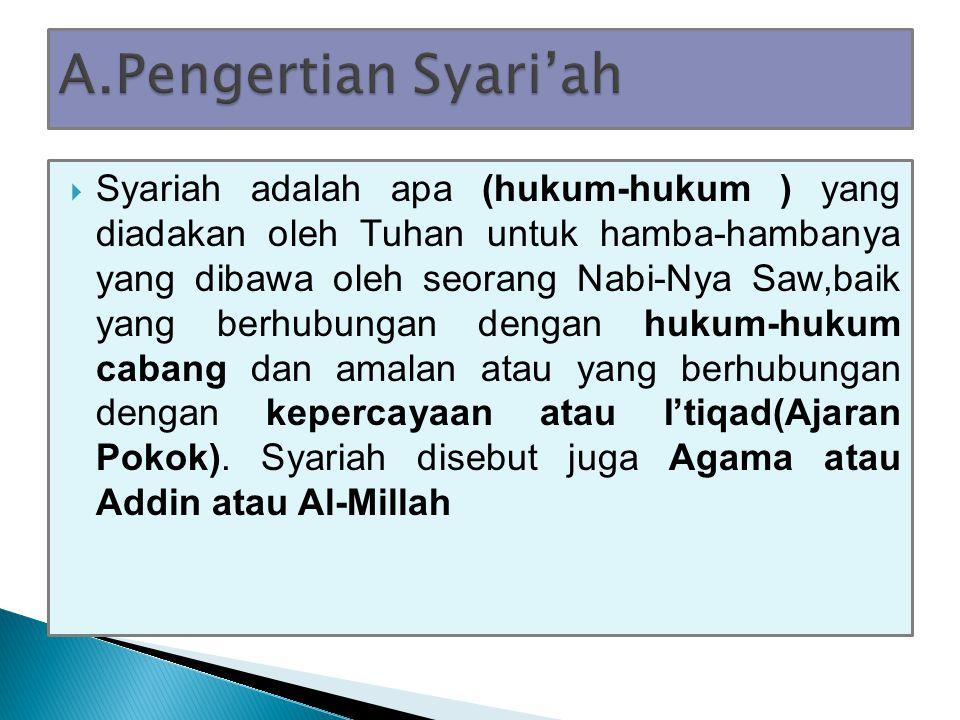  I. SYARIAH DAN FIQH A.PENGERTIAN SYARIAH B. PENGERTIAN FIQH DAN DINAMIKA PEMBAHASANNYA C. ANTARA SYARIAH DAN FIQH
