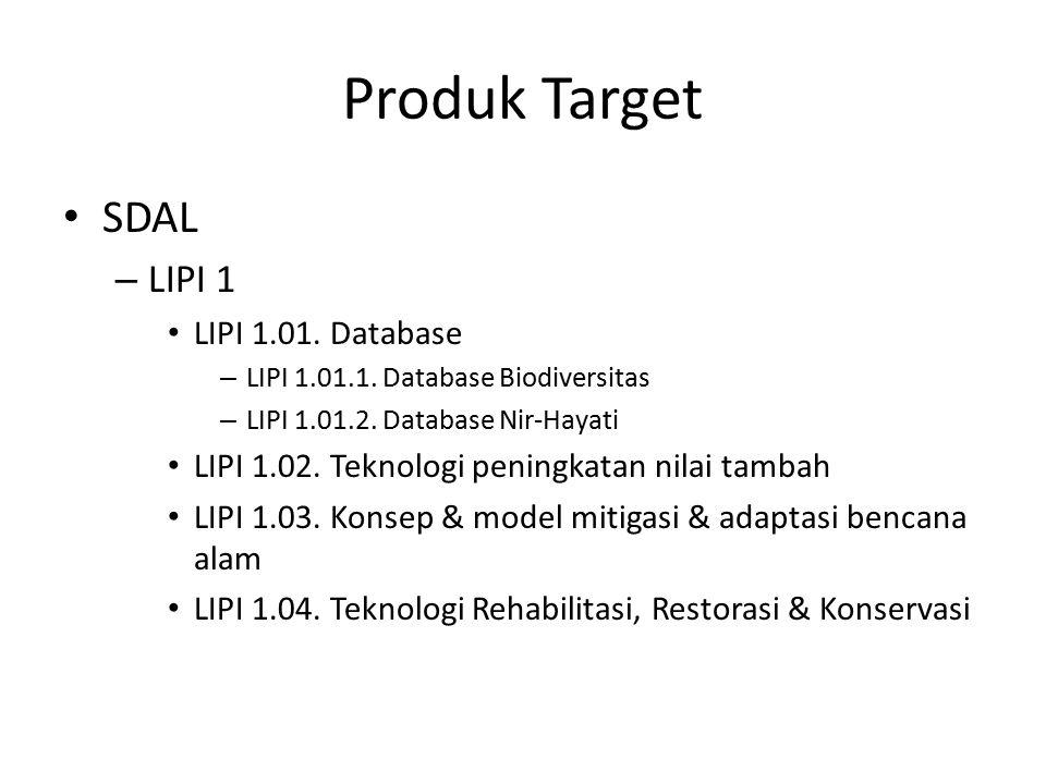 Produk Target SDAL – LIPI 1 LIPI 1.01. Database – LIPI 1.01.1. Database Biodiversitas – LIPI 1.01.2. Database Nir-Hayati LIPI 1.02. Teknologi peningka