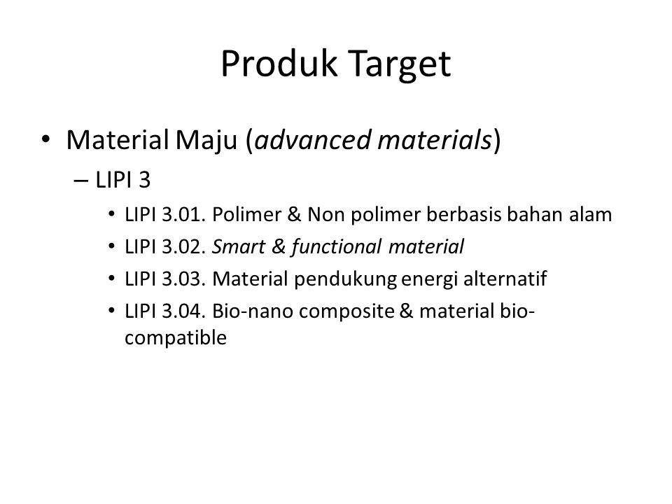 Produk Target Material Maju (advanced materials) – LIPI 3 LIPI 3.01. Polimer & Non polimer berbasis bahan alam LIPI 3.02. Smart & functional material