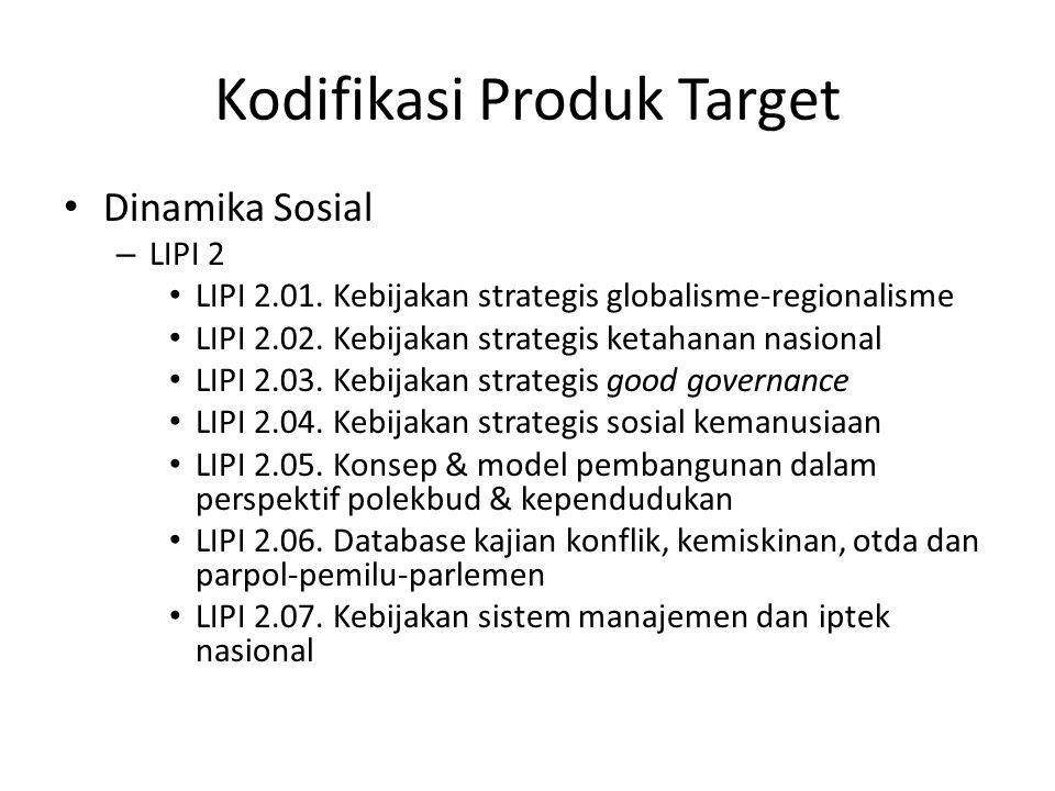 Kodifikasi Produk Target Dinamika Sosial – LIPI 2 LIPI 2.01. Kebijakan strategis globalisme-regionalisme LIPI 2.02. Kebijakan strategis ketahanan nasi