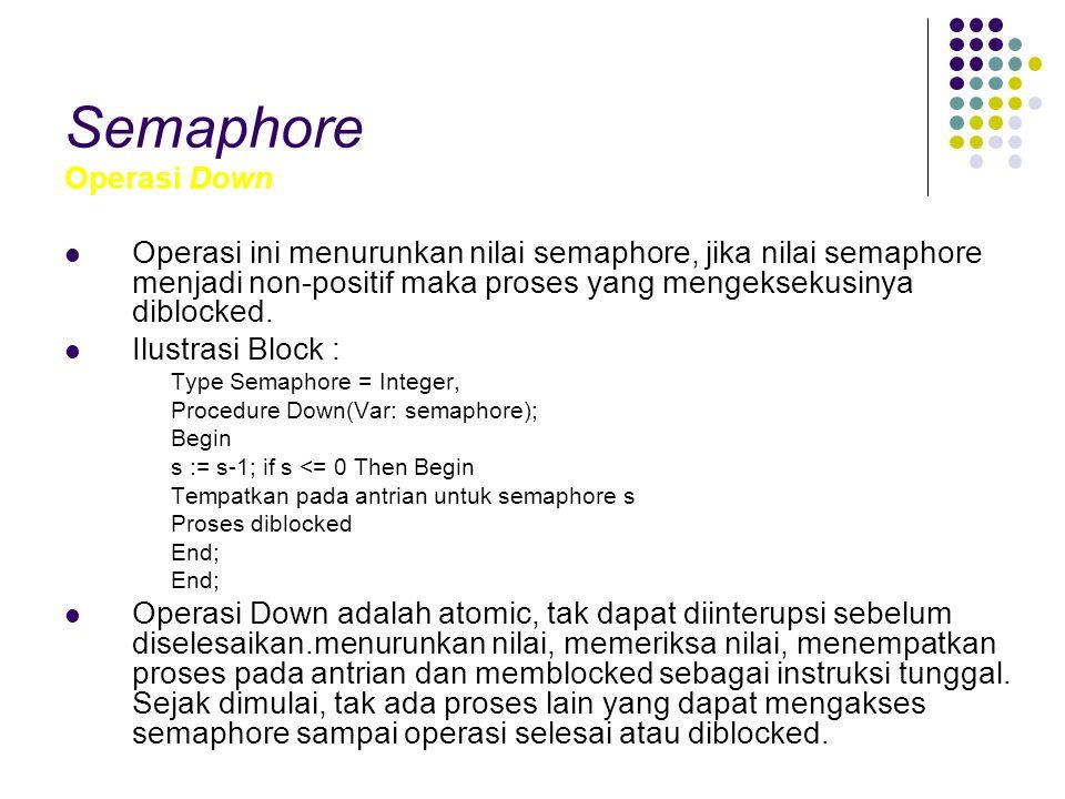 Semaphore Operasi Down Operasi ini menurunkan nilai semaphore, jika nilai semaphore menjadi non-positif maka proses yang mengeksekusinya diblocked. Il