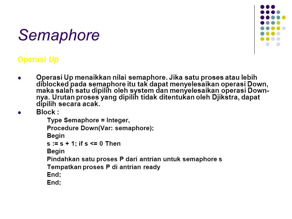 Semaphore Operasi Up Operasi Up menaikkan nilai semaphore. Jika satu proses atau lebih diblocked pada semaphore itu tak dapat menyelesaikan operasi Do