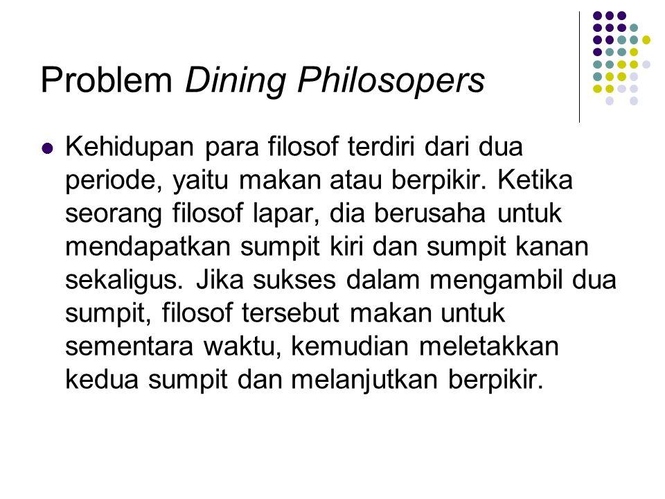 Problem Dining Philosopers Kehidupan para filosof terdiri dari dua periode, yaitu makan atau berpikir. Ketika seorang filosof lapar, dia berusaha untu