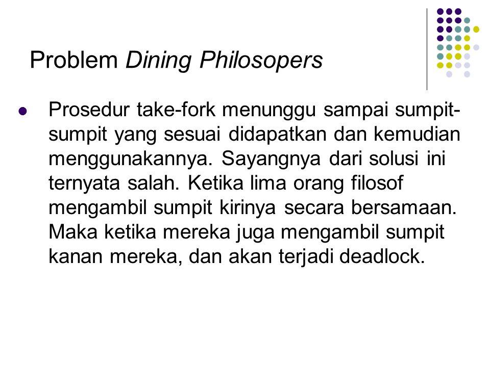Problem Dining Philosopers Prosedur take-fork menunggu sampai sumpit- sumpit yang sesuai didapatkan dan kemudian menggunakannya. Sayangnya dari solusi