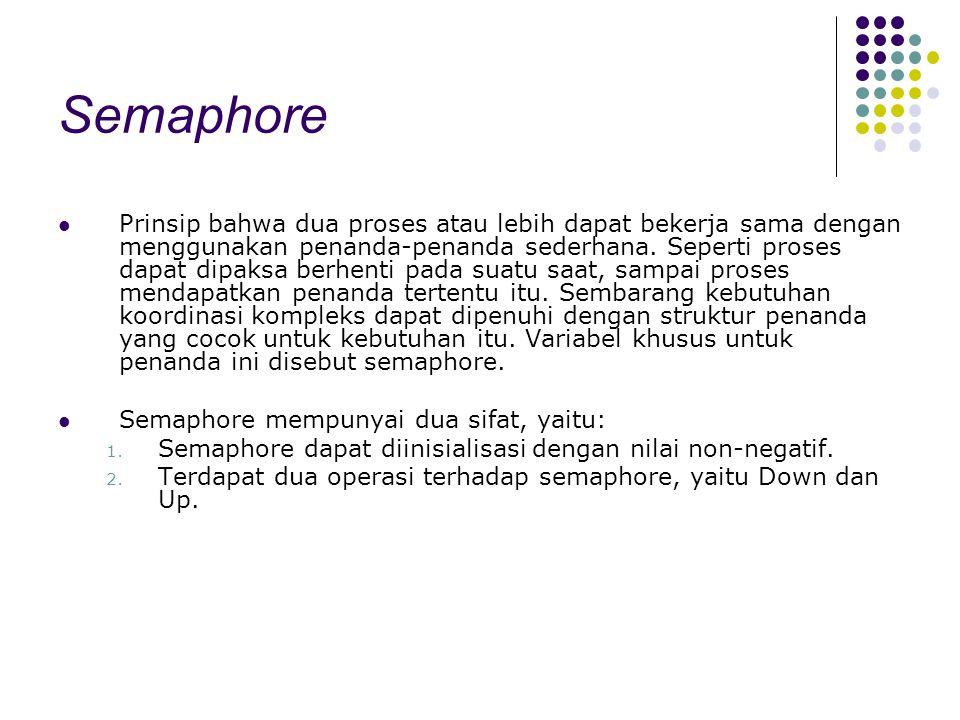 Semaphore Operasi Down Operasi ini menurunkan nilai semaphore, jika nilai semaphore menjadi non-positif maka proses yang mengeksekusinya diblocked.
