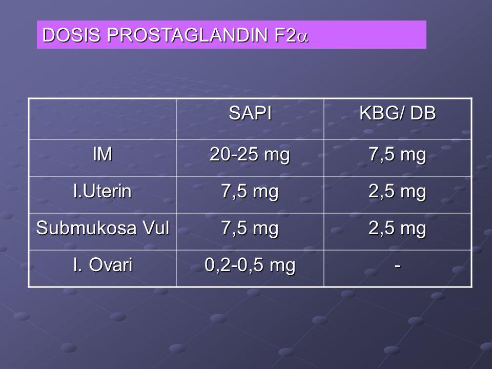 SAPI KBG/ DB IM 20-25 mg 7,5 mg I.Uterin 2,5 mg Submukosa Vul 7,5 mg 2,5 mg I.