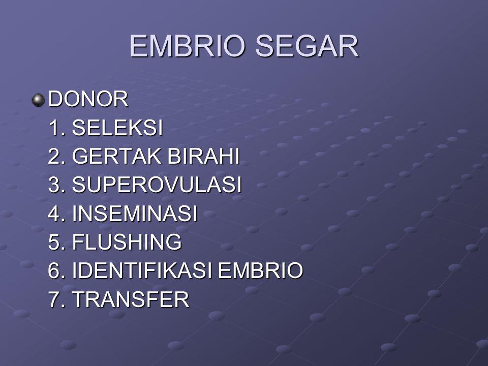 EMBRIO SEGAR DONOR 1.SELEKSI 2. GERTAK BIRAHI 3. SUPEROVULASI 4.