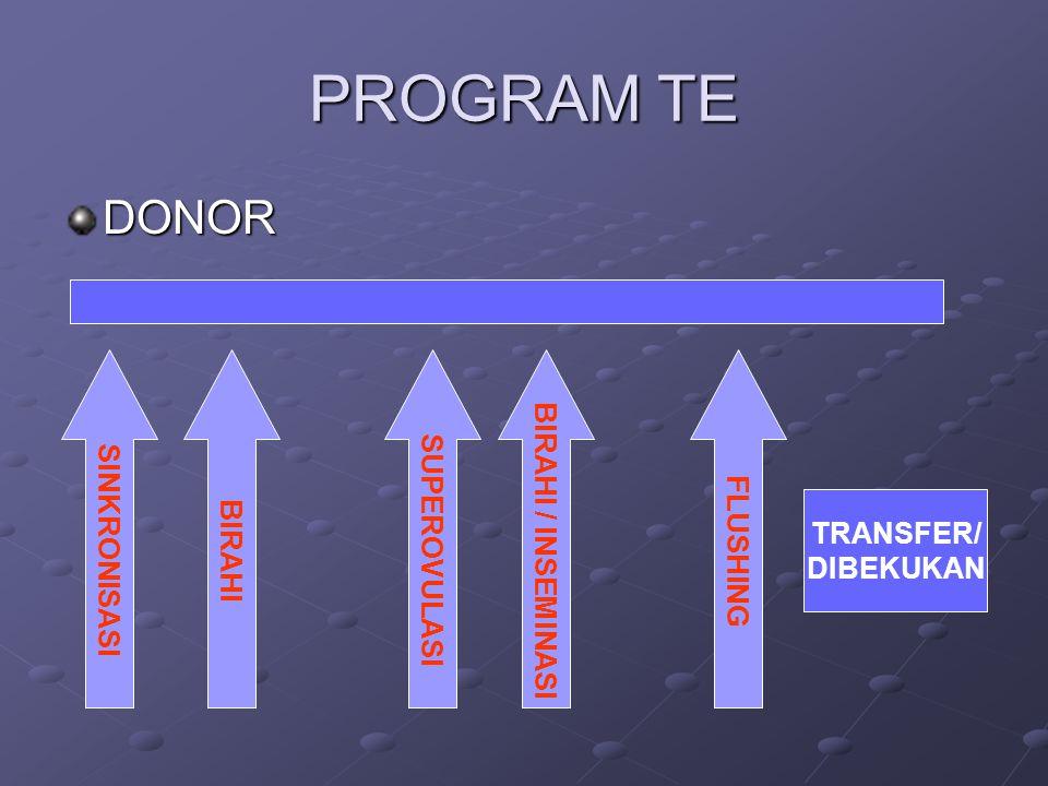 PROGRAM TE DONOR SINKRONISASI BIRAHI SUPEROVULASI BIRAHI / INSEMINASI FLUSHING TRANSFER/ DIBEKUKAN