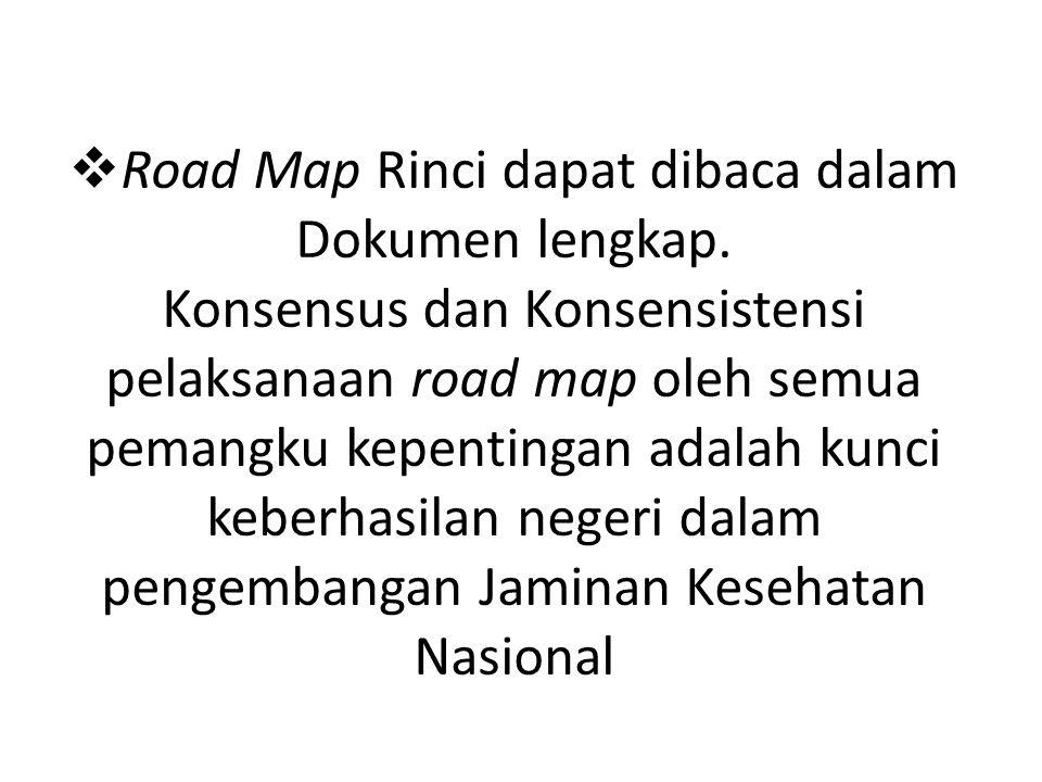 Road Map Rinci dapat dibaca dalam Dokumen lengkap.