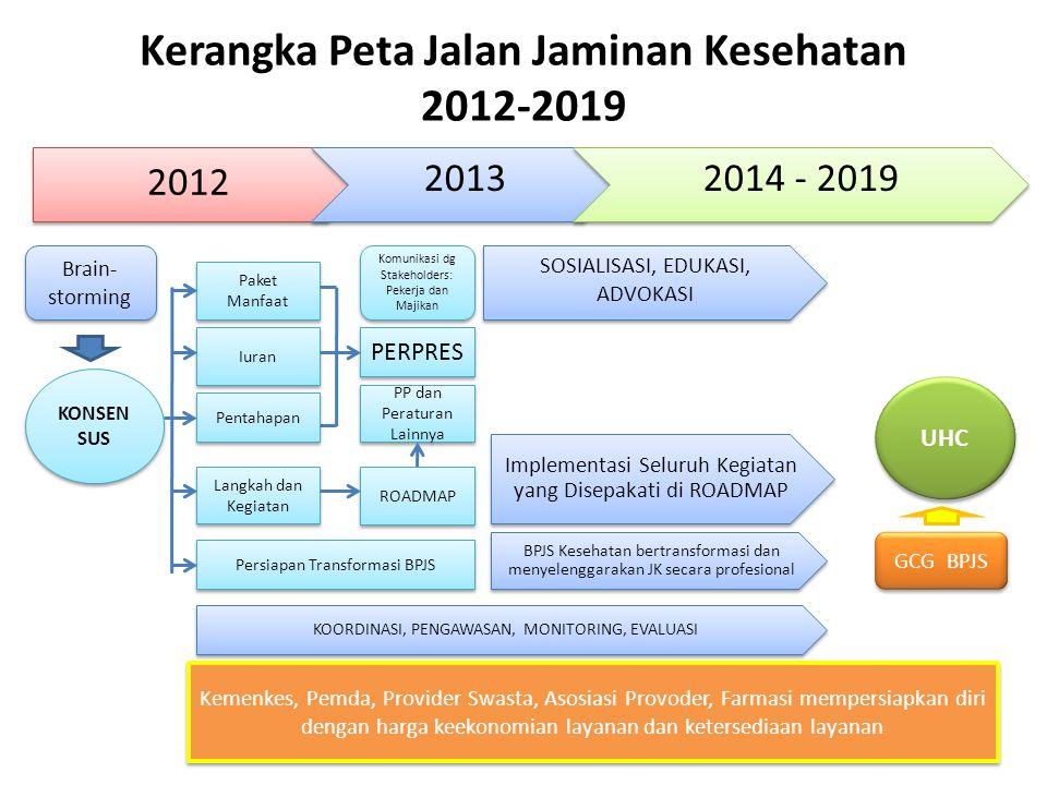 Current pooled funds Penduduk: siapa yang dicakup.