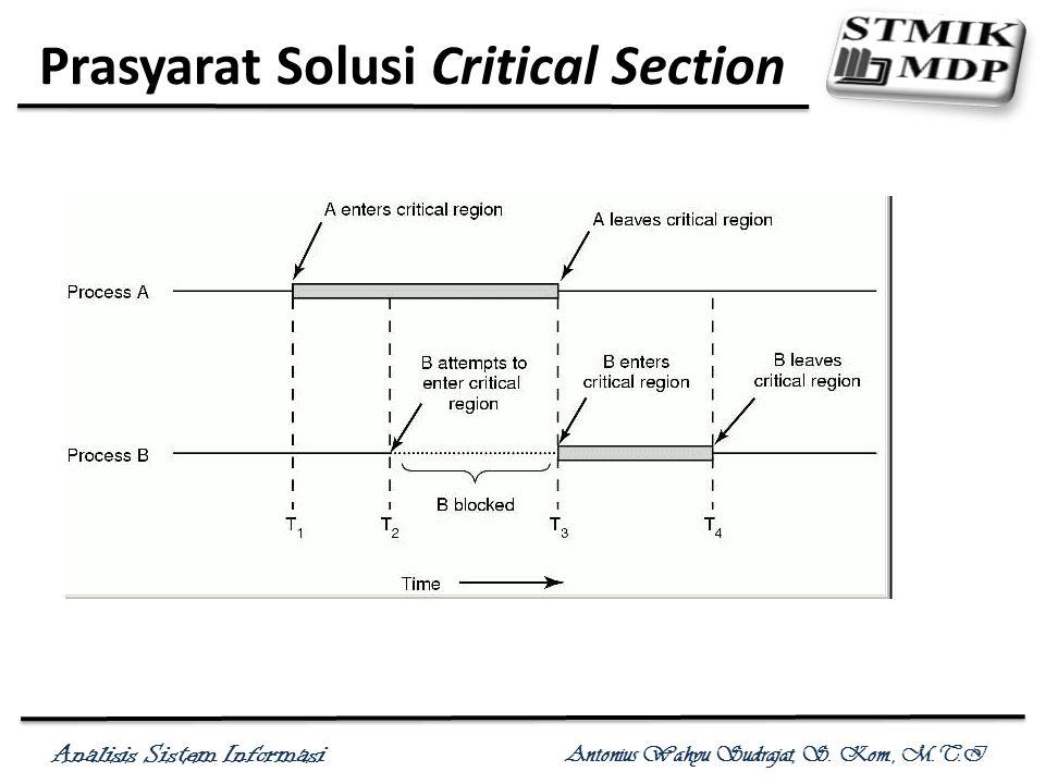 Analisis Sistem Informasi Antonius Wahyu Sudrajat, S. Kom., M.T.I Prasyarat Solusi Critical Section