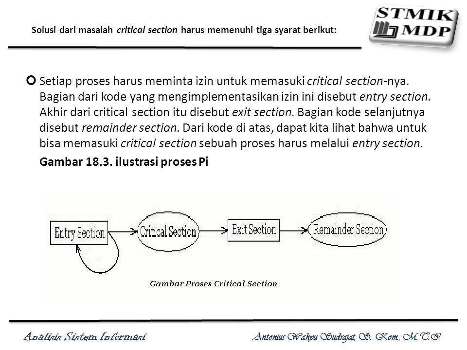 Analisis Sistem Informasi Antonius Wahyu Sudrajat, S. Kom., M.T.I Solusi dari masalah critical section harus memenuhi tiga syarat berikut: Setiap pros