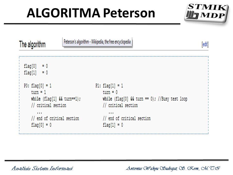 Analisis Sistem Informasi Antonius Wahyu Sudrajat, S. Kom., M.T.I ALGORITMA Peterson