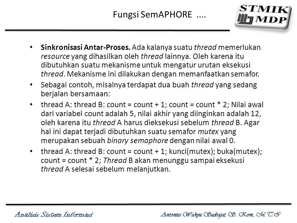 Analisis Sistem Informasi Antonius Wahyu Sudrajat, S. Kom., M.T.I Fungsi SemAPHORE.... Sinkronisasi Antar-Proses. Ada kalanya suatu thread memerlukan