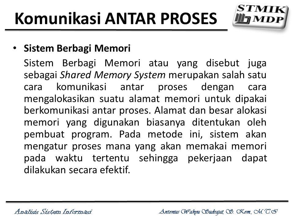 Analisis Sistem Informasi Antonius Wahyu Sudrajat, S. Kom., M.T.I Komunikasi ANTAR PROSES Sistem Berbagi Memori Sistem Berbagi Memori atau yang disebu