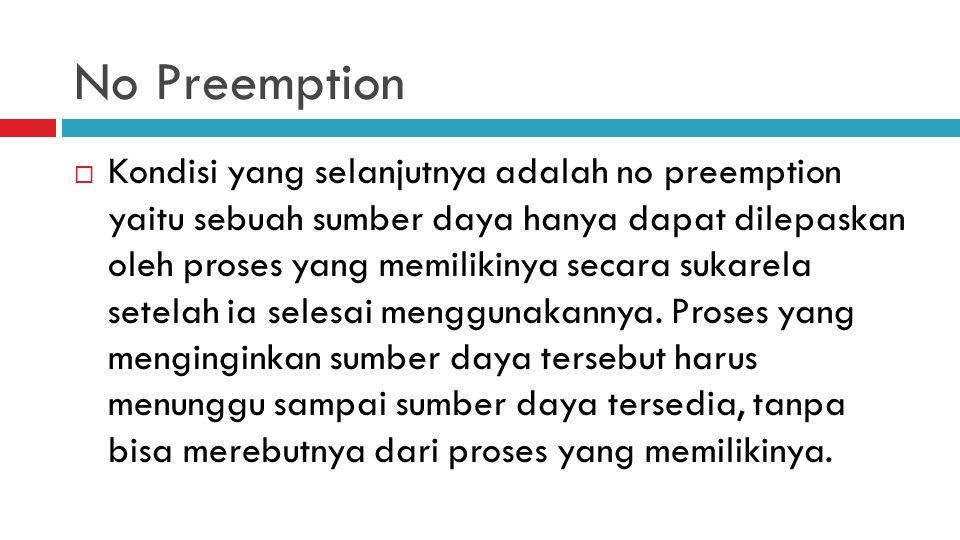 No Preemption  Kondisi yang selanjutnya adalah no preemption yaitu sebuah sumber daya hanya dapat dilepaskan oleh proses yang memilikinya secara suka