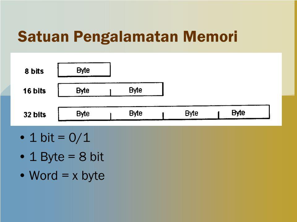 Satuan Pengalamatan Memori 1 bit = 0/1 1 Byte = 8 bit Word = x byte