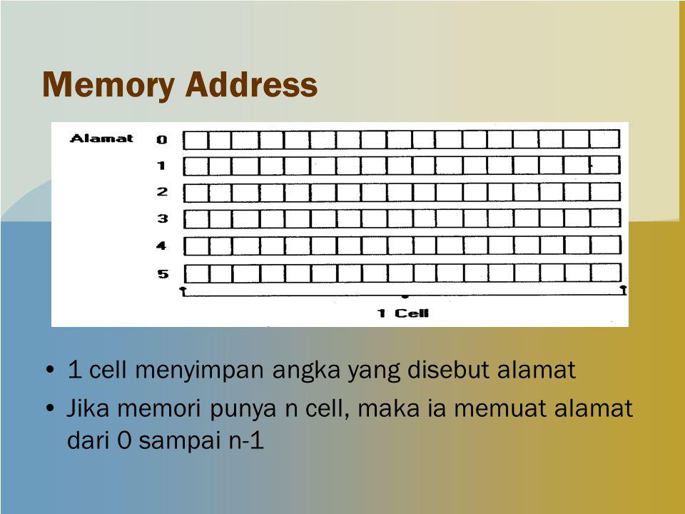 Memory Address 1 cell menyimpan angka yang disebut alamat Jika memori punya n cell, maka ia memuat alamat dari 0 sampai n-1