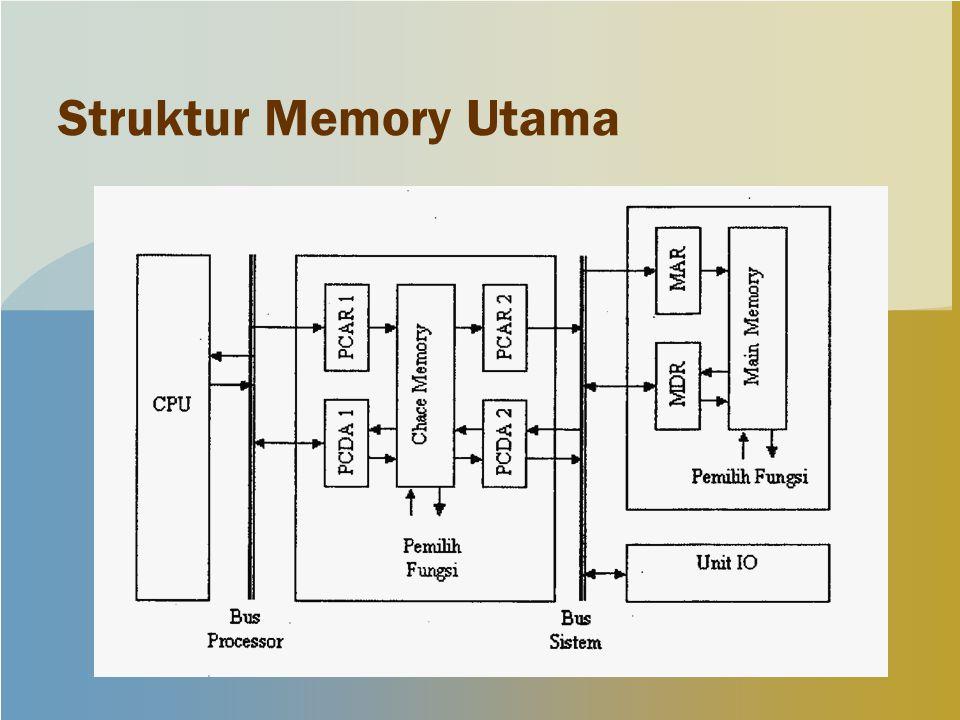Struktur Memory Utama