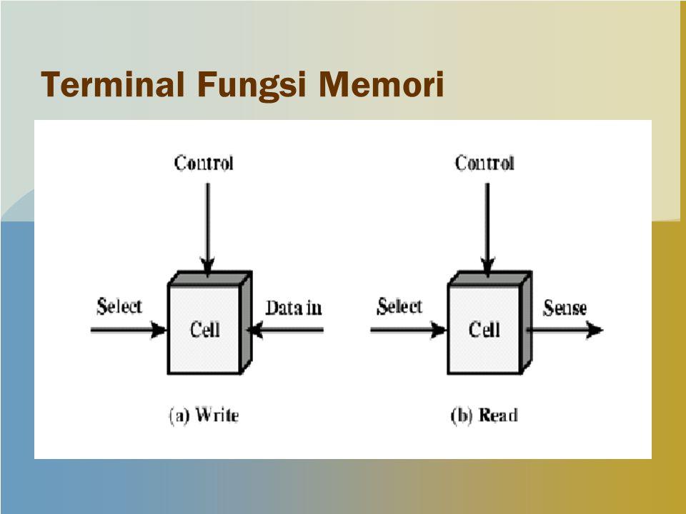 Terminal Fungsi Memori