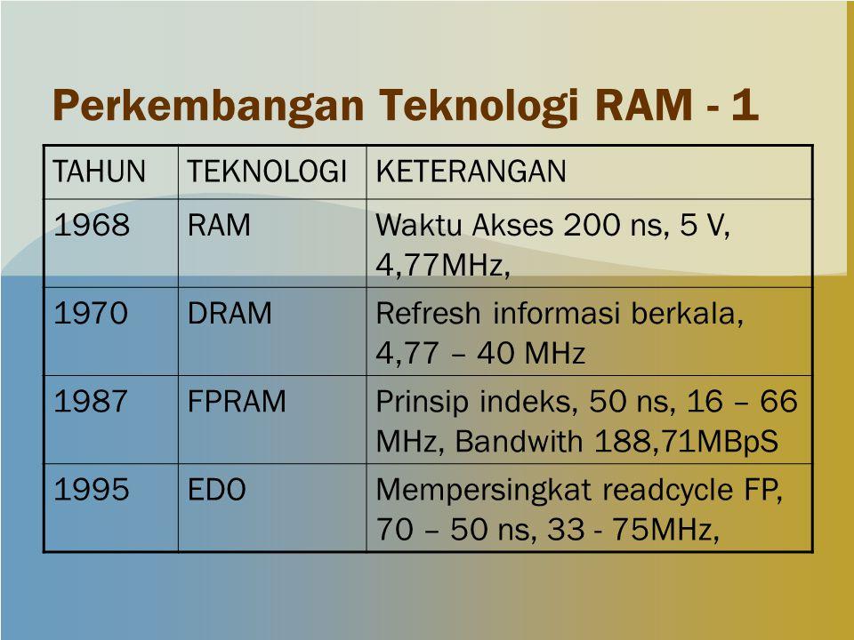Perkembangan Teknologi RAM - 1 TAHUNTEKNOLOGIKETERANGAN 1968RAMWaktu Akses 200 ns, 5 V, 4,77MHz, 1970DRAMRefresh informasi berkala, 4,77 – 40 MHz 1987FPRAMPrinsip indeks, 50 ns, 16 – 66 MHz, Bandwith 188,71MBpS 1995EDOMempersingkat readcycle FP, 70 – 50 ns, 33 - 75MHz,