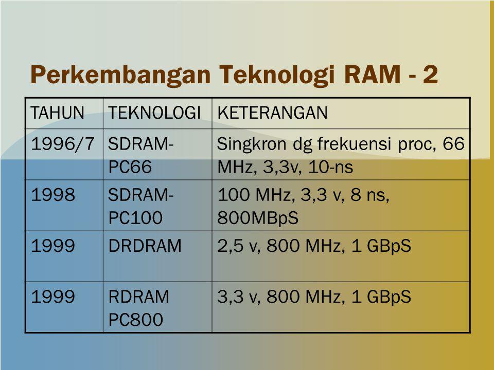 Perkembangan Teknologi RAM - 2 TAHUNTEKNOLOGIKETERANGAN 1996/7SDRAM- PC66 Singkron dg frekuensi proc, 66 MHz, 3,3v, 10-ns 1998SDRAM- PC100 100 MHz, 3,3 v, 8 ns, 800MBpS 1999DRDRAM2,5 v, 800 MHz, 1 GBpS 1999RDRAM PC800 3,3 v, 800 MHz, 1 GBpS