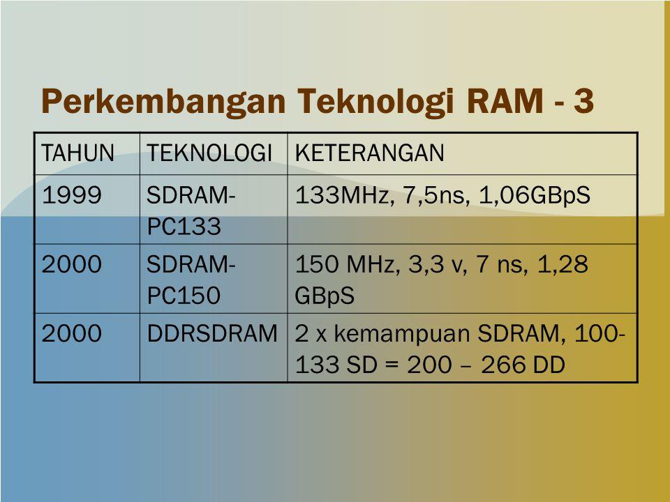 Perkembangan Teknologi RAM - 3 TAHUNTEKNOLOGIKETERANGAN 1999SDRAM- PC133 133MHz, 7,5ns, 1,06GBpS 2000SDRAM- PC150 150 MHz, 3,3 v, 7 ns, 1,28 GBpS 2000DDRSDRAM2 x kemampuan SDRAM, 100- 133 SD = 200 – 266 DD