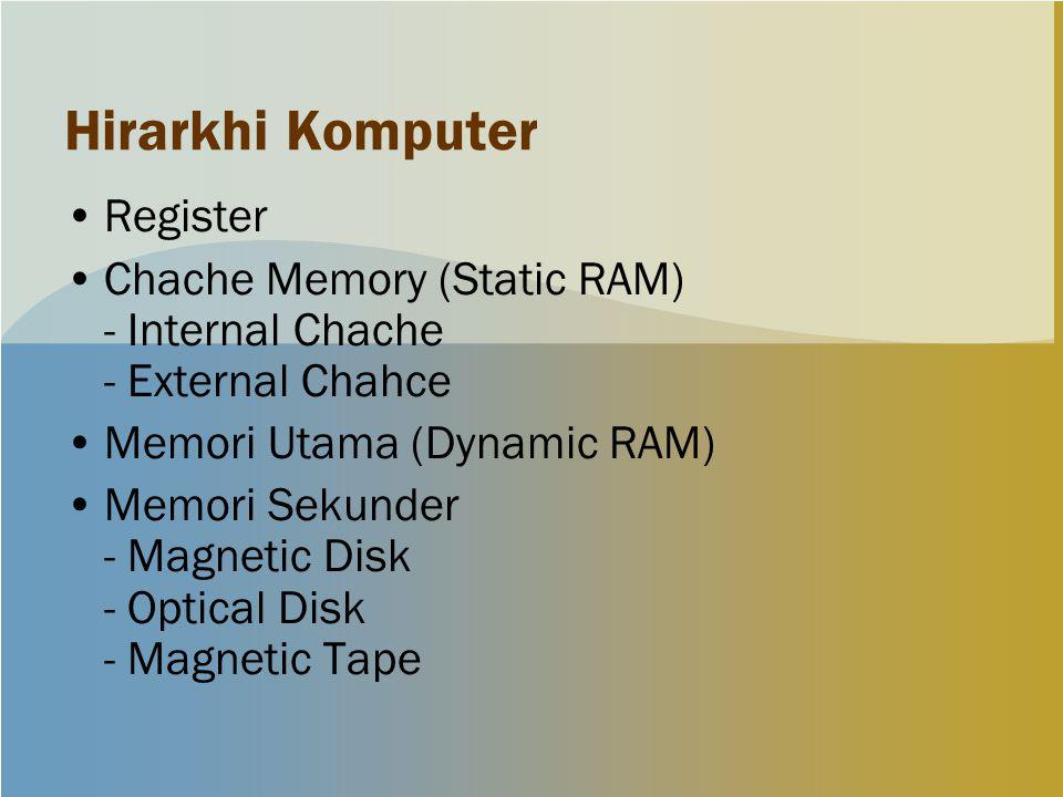 Hirarkhi Komputer Register Chache Memory (Static RAM) - Internal Chache - External Chahce Memori Utama (Dynamic RAM) Memori Sekunder - Magnetic Disk - Optical Disk - Magnetic Tape