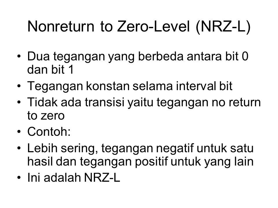 Nonreturn to Zero-Level (NRZ-L) Dua tegangan yang berbeda antara bit 0 dan bit 1 Tegangan konstan selama interval bit Tidak ada transisi yaitu teganga