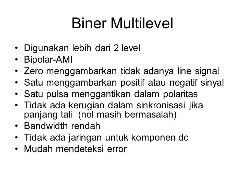 Biner Multilevel Digunakan lebih dari 2 level Bipolar-AMI Zero menggambarkan tidak adanya line signal Satu menggambarkan positif atau negatif sinyal S