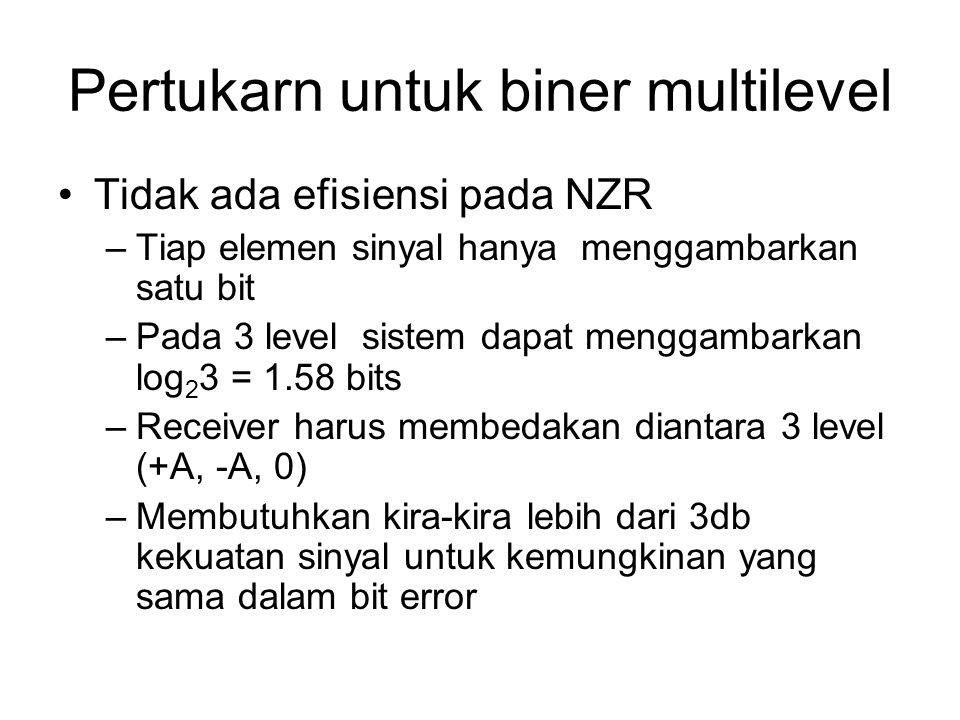Pertukarn untuk biner multilevel Tidak ada efisiensi pada NZR –Tiap elemen sinyal hanya menggambarkan satu bit –Pada 3 level sistem dapat menggambarka