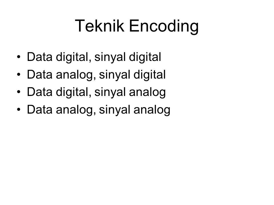 Data Analog, Sinyal Digital Digitalisasi –Konversi dari data analog ke data digital –Data digital dapat ditransmisikan dengan menggunakan NRZ-L –Data digital dapat ditransmisikan dengan menggunakan code selain NRZ-L –Data digital dapat dirubah menjadi sinyal analog –Konfersi analog ke digital menggunakan code –Pulse code modulation –Modulasi delta