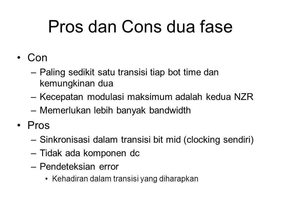 Pros dan Cons dua fase Con –Paling sedikit satu transisi tiap bot time dan kemungkinan dua –Kecepatan modulasi maksimum adalah kedua NZR –Memerlukan l
