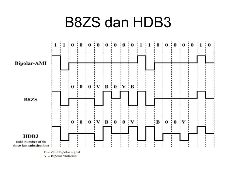 B8ZS dan HDB3