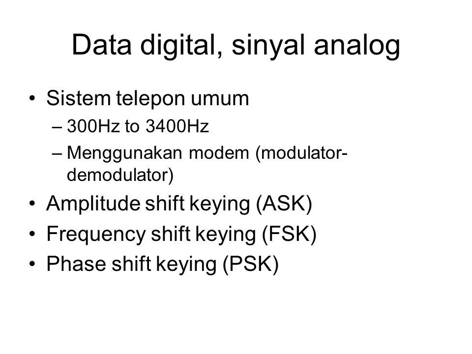 Data digital, sinyal analog Sistem telepon umum –300Hz to 3400Hz –Menggunakan modem (modulator- demodulator) Amplitude shift keying (ASK) Frequency sh